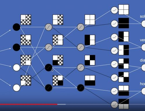 Brandon Rohrer – How Deep Neural Networks Work